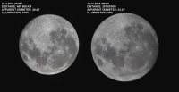2016 Full Moon Size Comparison